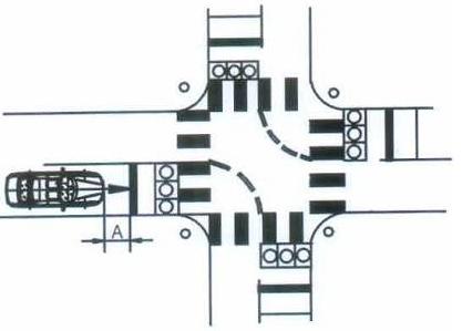 Sát hạch bài 5 : Qua ngã tư có tín hiệu điều khiển giao thông